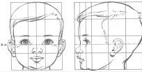 Clases de dibujo y pintura de retrato